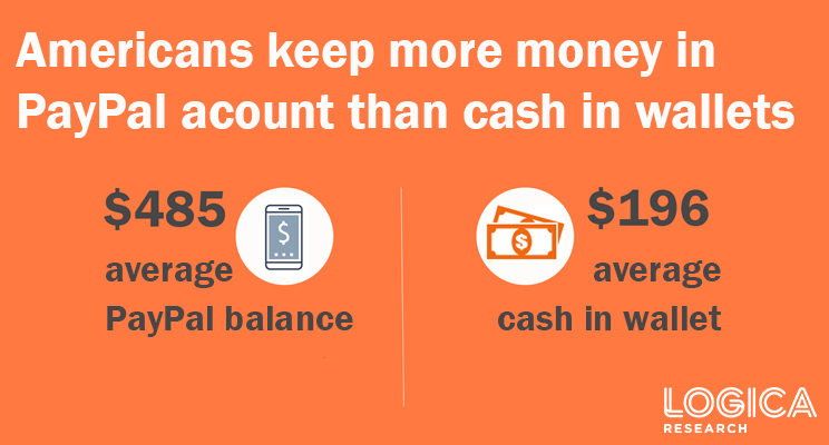 Americans keep money in paypal account