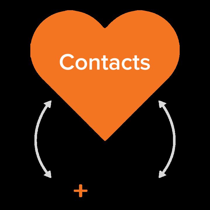 hubspot contacts