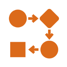 Business Process Strategy IT Service