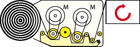 Producto - Sistema de emplayado: PS