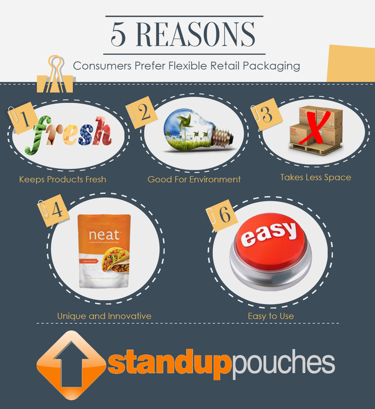 5 Reasons Consumers Prefer Flexible Retail Packaging