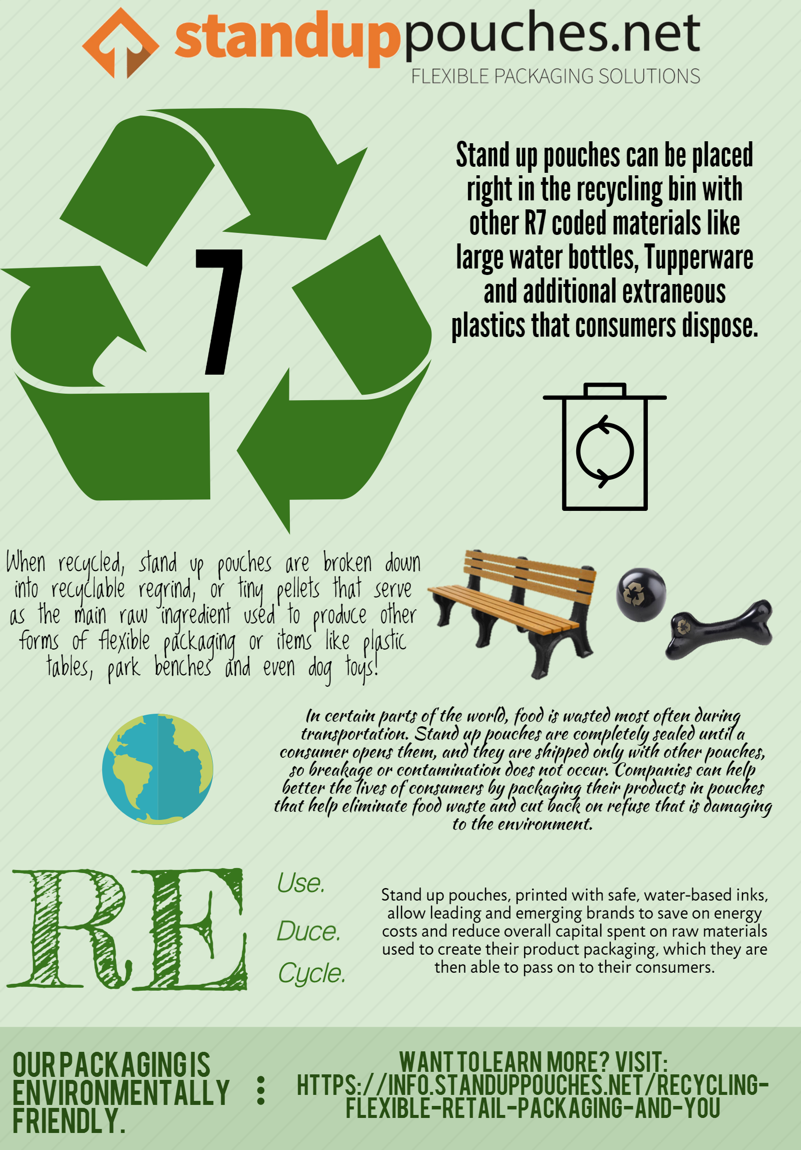 Sustainable Packaging Information