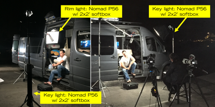 Lighting set up used during interview.