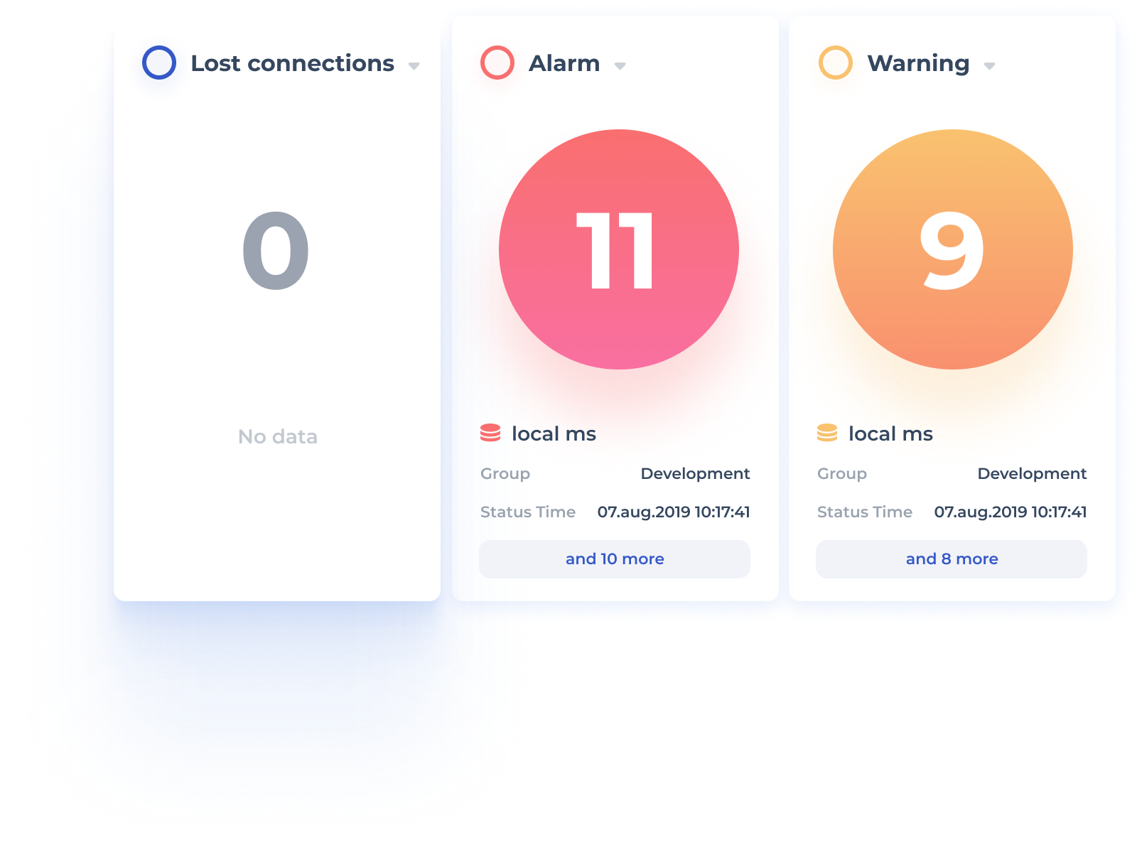 dbWatch monitoring