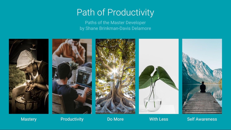 shane mastery productivity slides