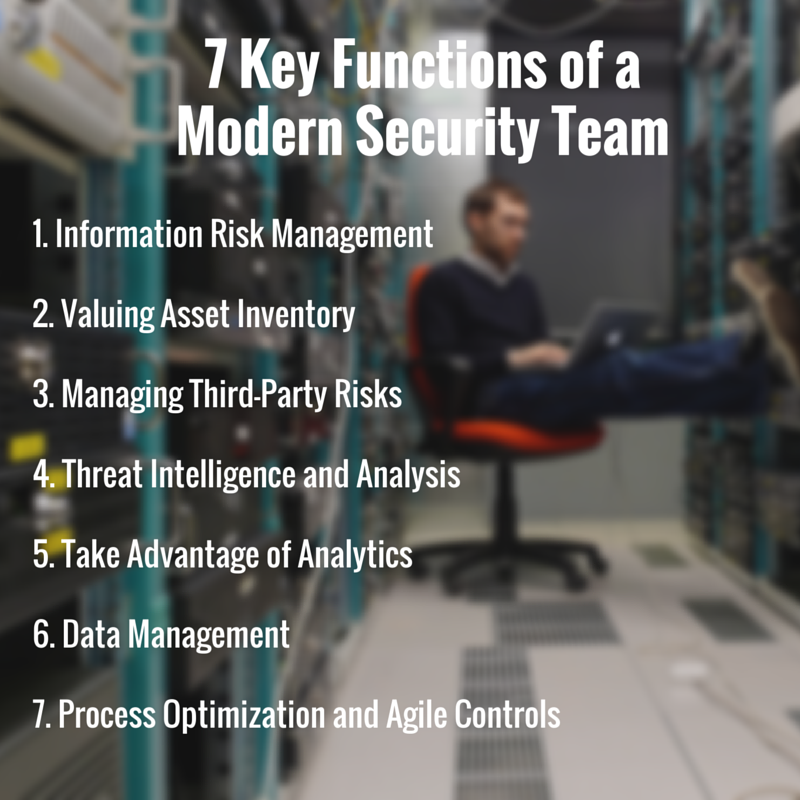 Building A Modern Cyber Security Team 7 Key Roles