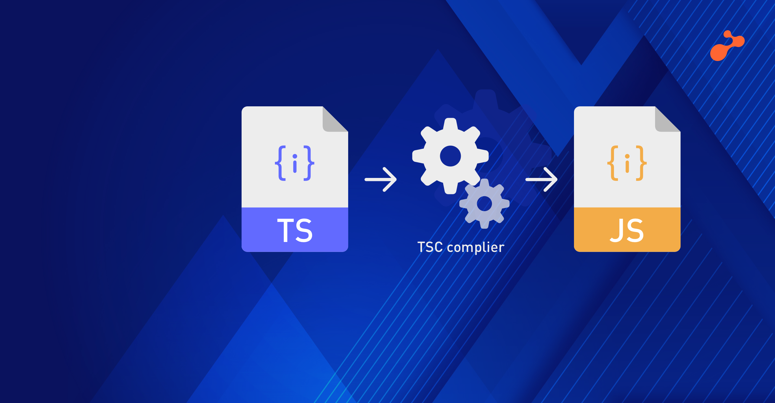 What are Compiler Options in TypeScript?