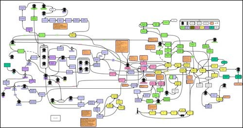 How to Avoid a Complex Business Process Management (BPM ...