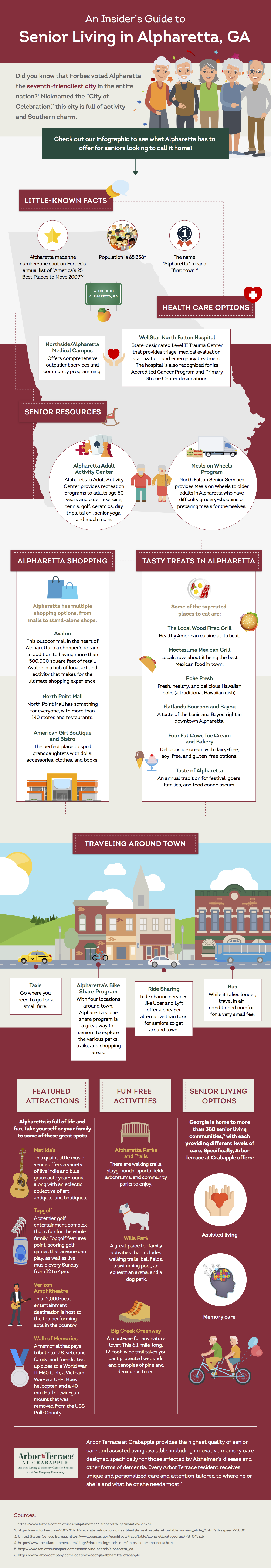 Charming [Infographic] An Insideru0027s Guide To Senior Living In Alpharetta, GA