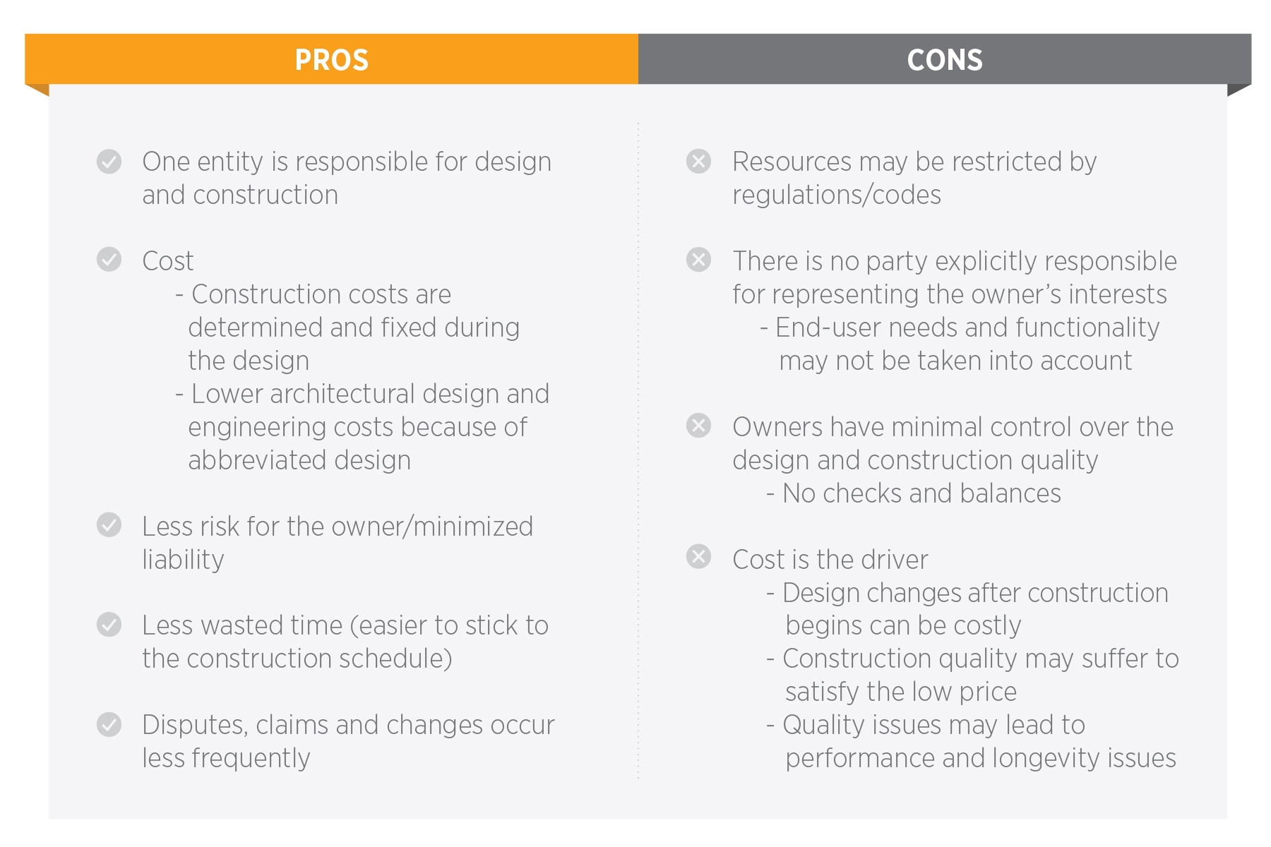 Pros And Cons Of The Design Build Method For Manufacturers