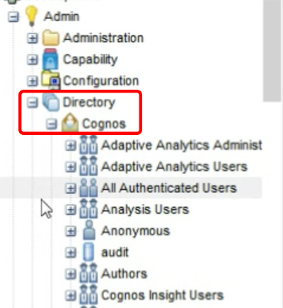 2aMotioCI-Directory-Cognos.png