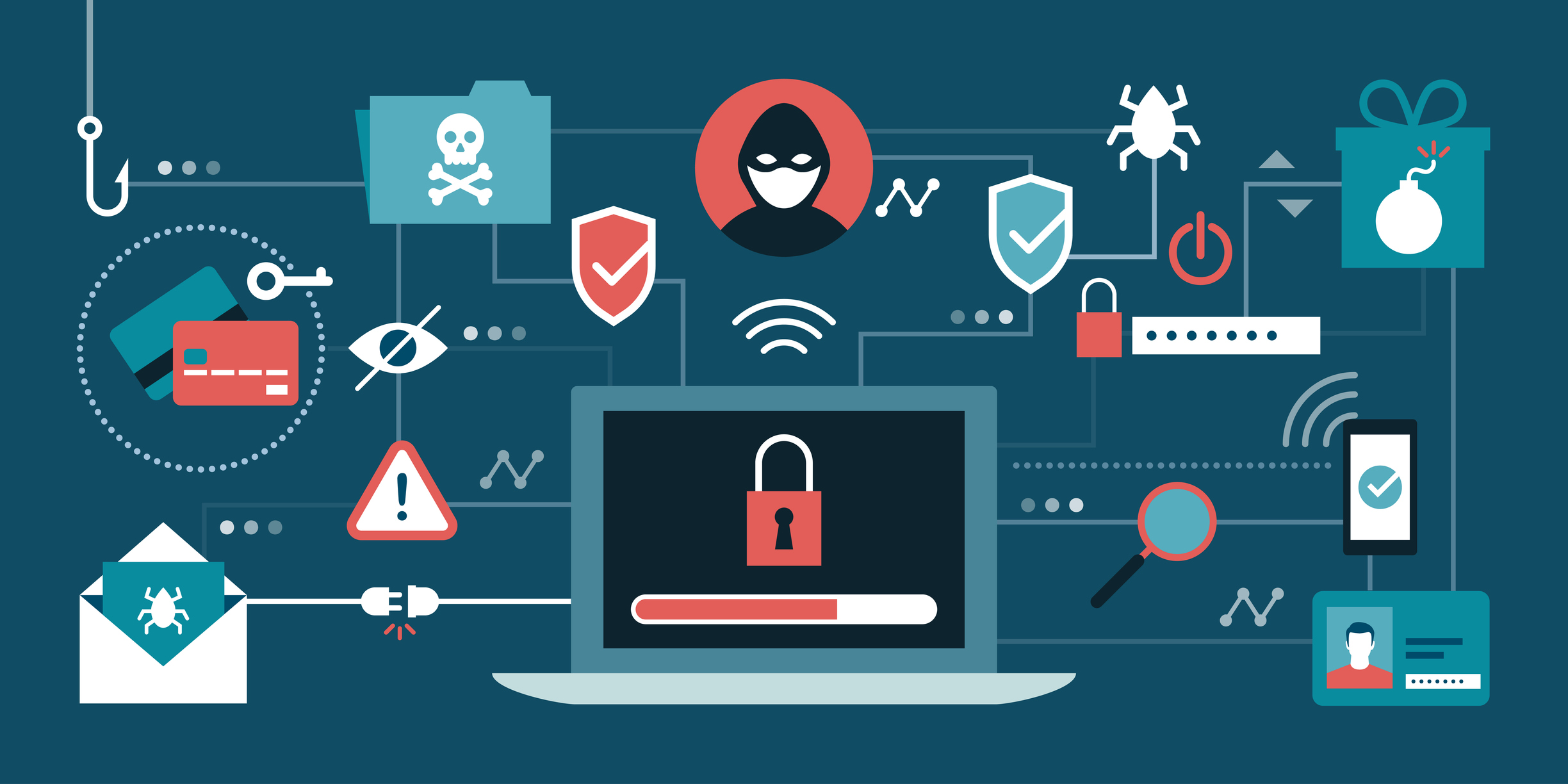 Today's Cyber Threat Landscape: 10 Cyber Security Stats for SMBs