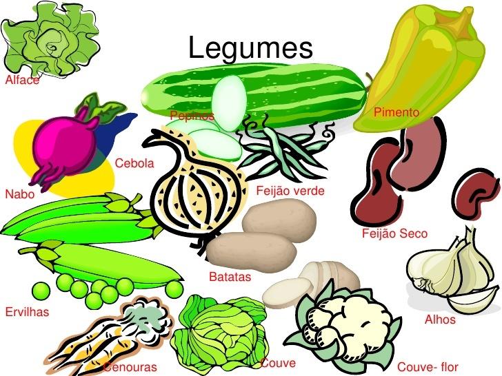 El mundo vegetal y de alimentos en portugués.jpg