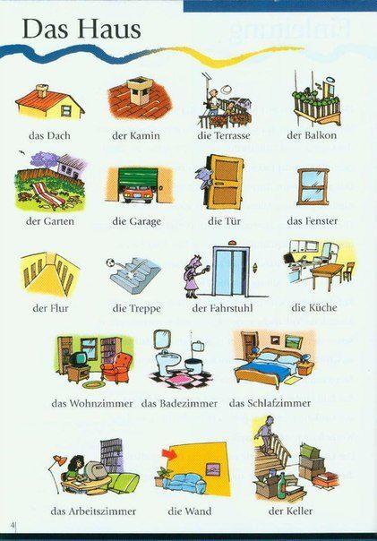 Objetos y partes de una casa en alem n universal de idiomas for Casa y muebles en ingles