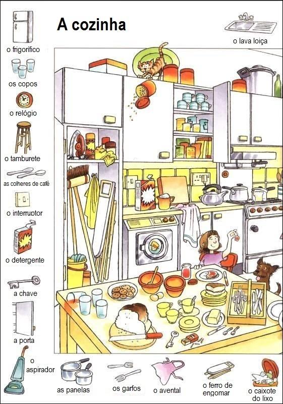 Palabras y expresiones alrededor de la cocina en portugués.jpg