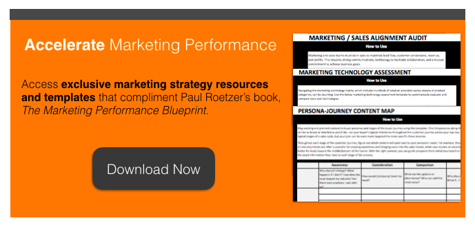 30 free resources for quick marketing wins blueprint promotion malvernweather Gallery
