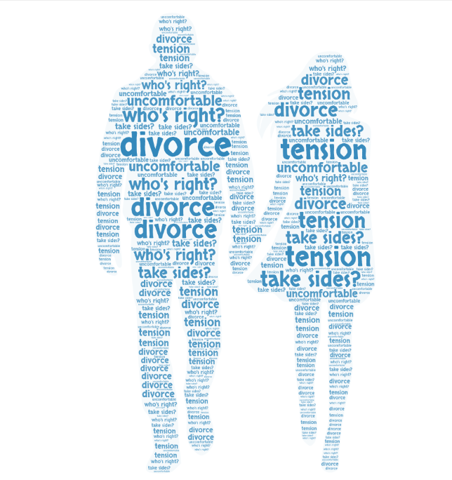 Couple Divorcing