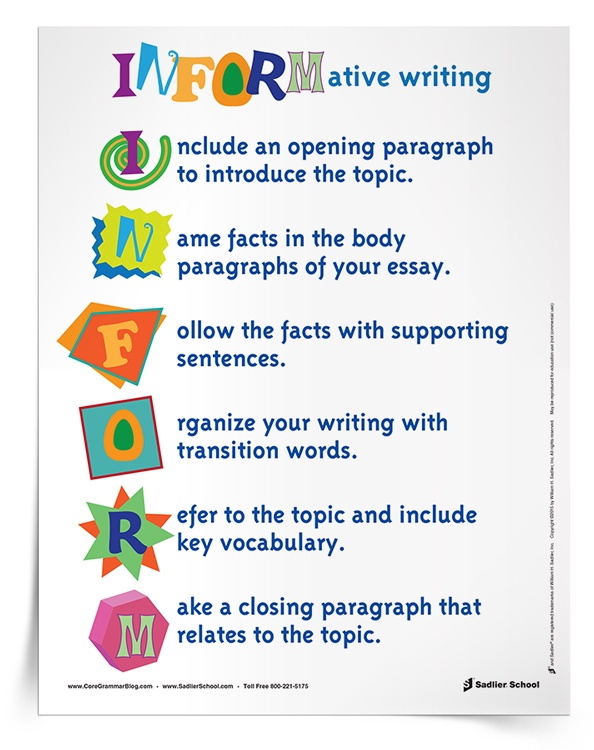 English Language Arts Standards » Writing » Kindergarten